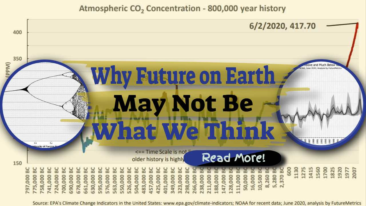 """Featured image with text: """"What Climate Risk means future on earth""""."""